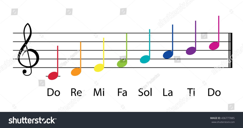 Do Mi Multicolor Musical Gamma Notes Stock Vector