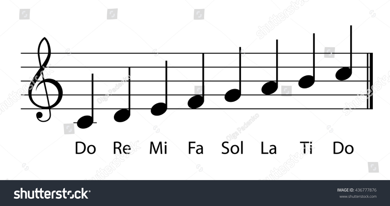 Do Mi Musical Gamma Notes Lager Vektor