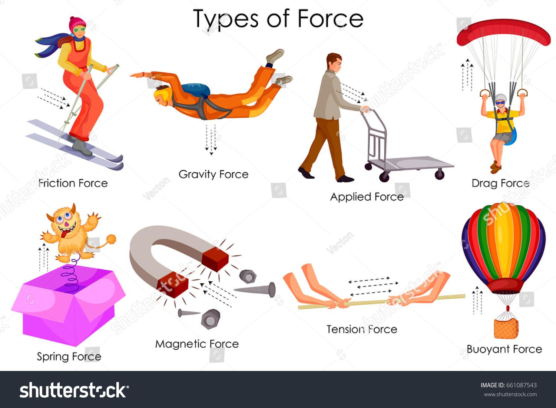 Friction Worksheet For Science
