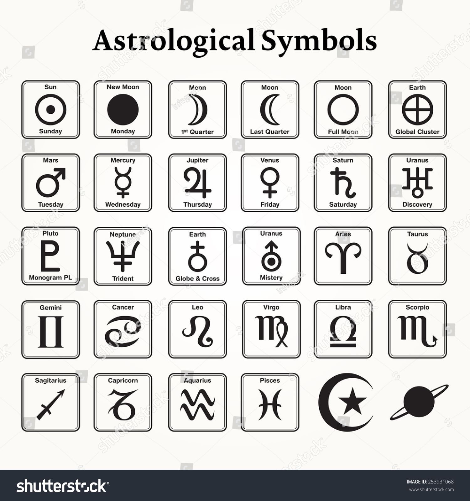 What is plutos symbol images symbol and sign ideas earth astronomical symbol gallery symbol and sign ideas astrological symbol pluto astrological symbol buycottarizona buycottarizona buycottarizona