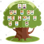 Family Tree Template Portraits Relatives Place Stock Vector Royalty Free 532349257