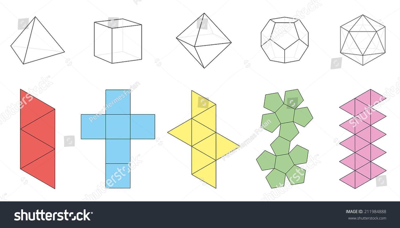 Five Platonic Solids Threedimensional Figures Corresponding Stock Vector