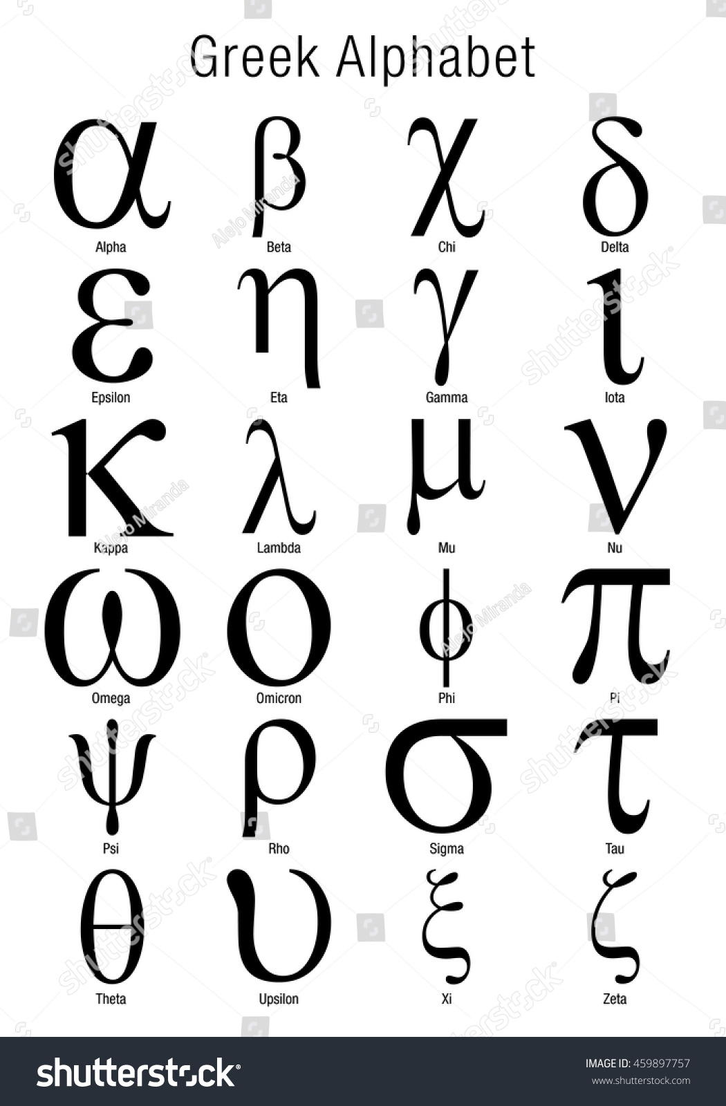 English To Greek Alphabet