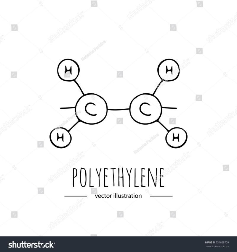 Hand Drawn Doodle Polyethylene Chemical Formula Icon Vector Ilration Cartoon Molecule Element Sketch