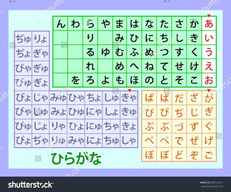 Hiragana Complete Japanese Syllabary Chart Stock Vector Illustration Shutterstock