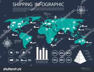 International Logistics Delivery Shipping Service