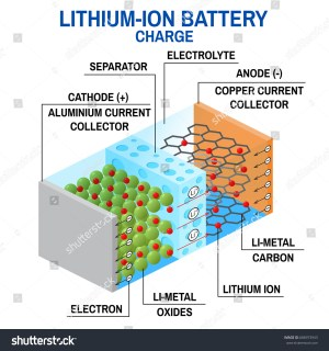 Liion Battery Diagram Vector Illustration Rechargeable