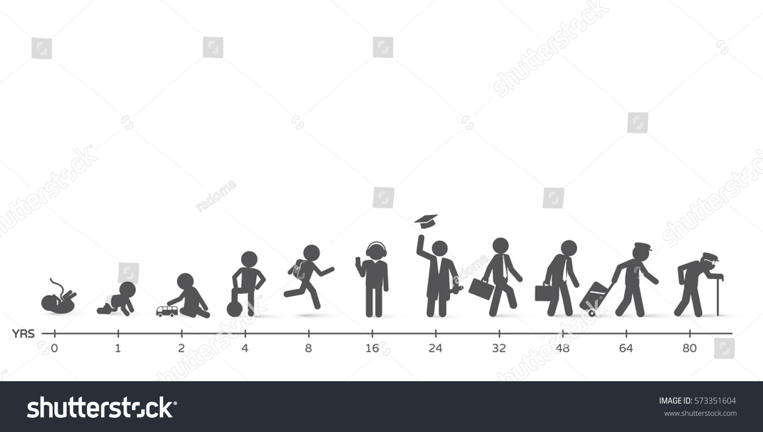Man Lifecycle Birth Old Age Silhouettes Stock Vector