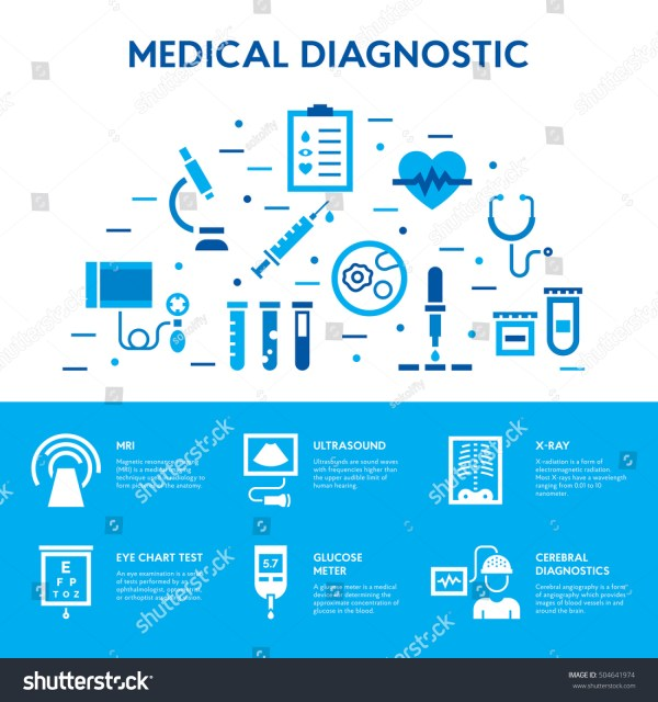 Medical Diagnostic Icon Set Vector Test Stock Vector ...