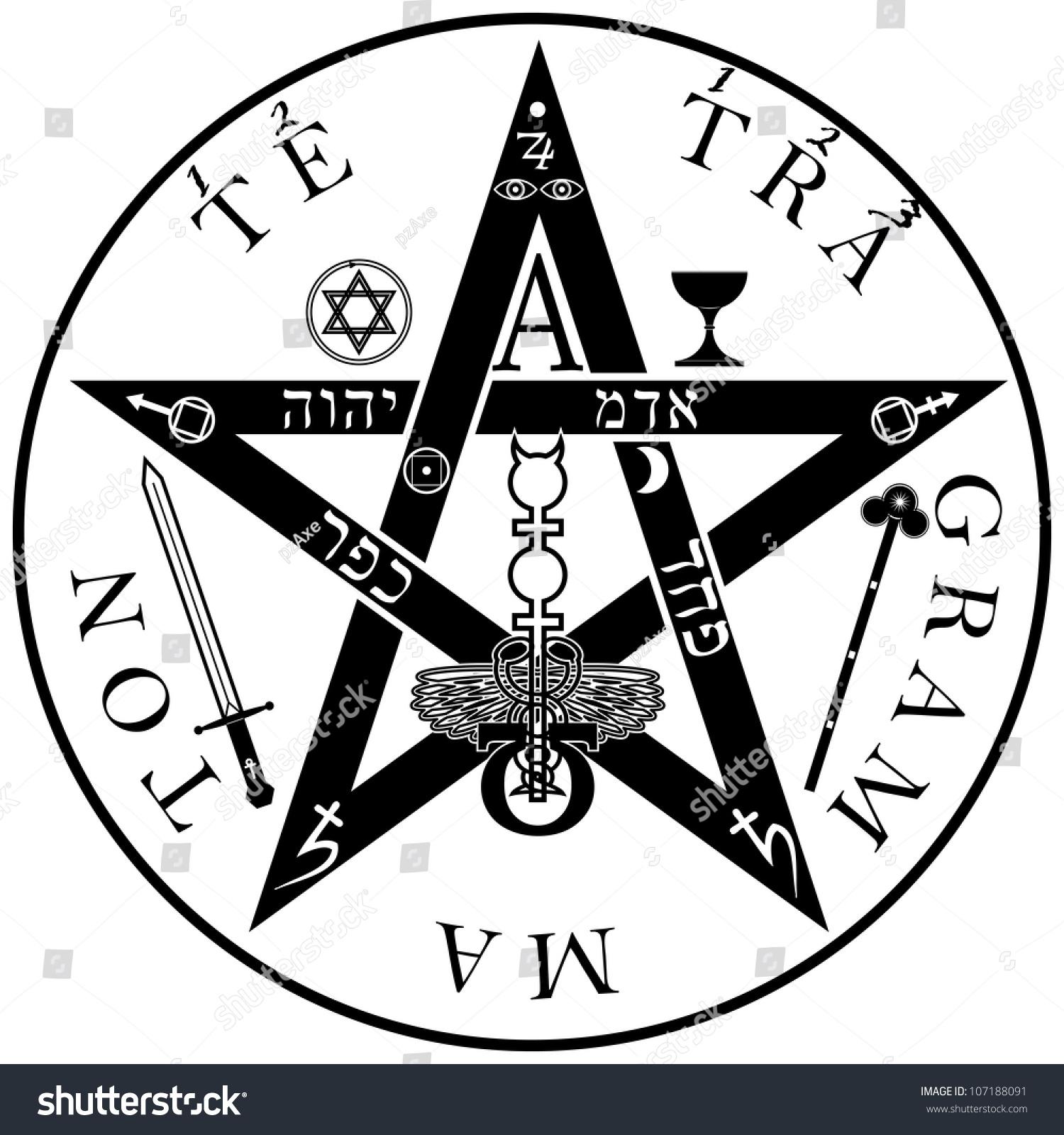 Tetragrammaton Pentagram Symbol Meaning