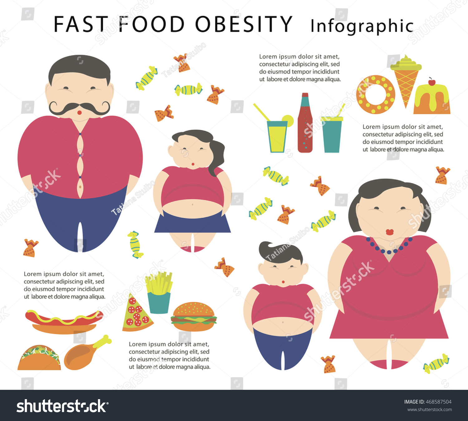 Obesity Infographic Template Junk Fast Food Stock Vector