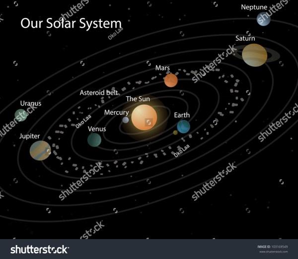 Our Solar Systemsolar System On Black Stock Vector ...