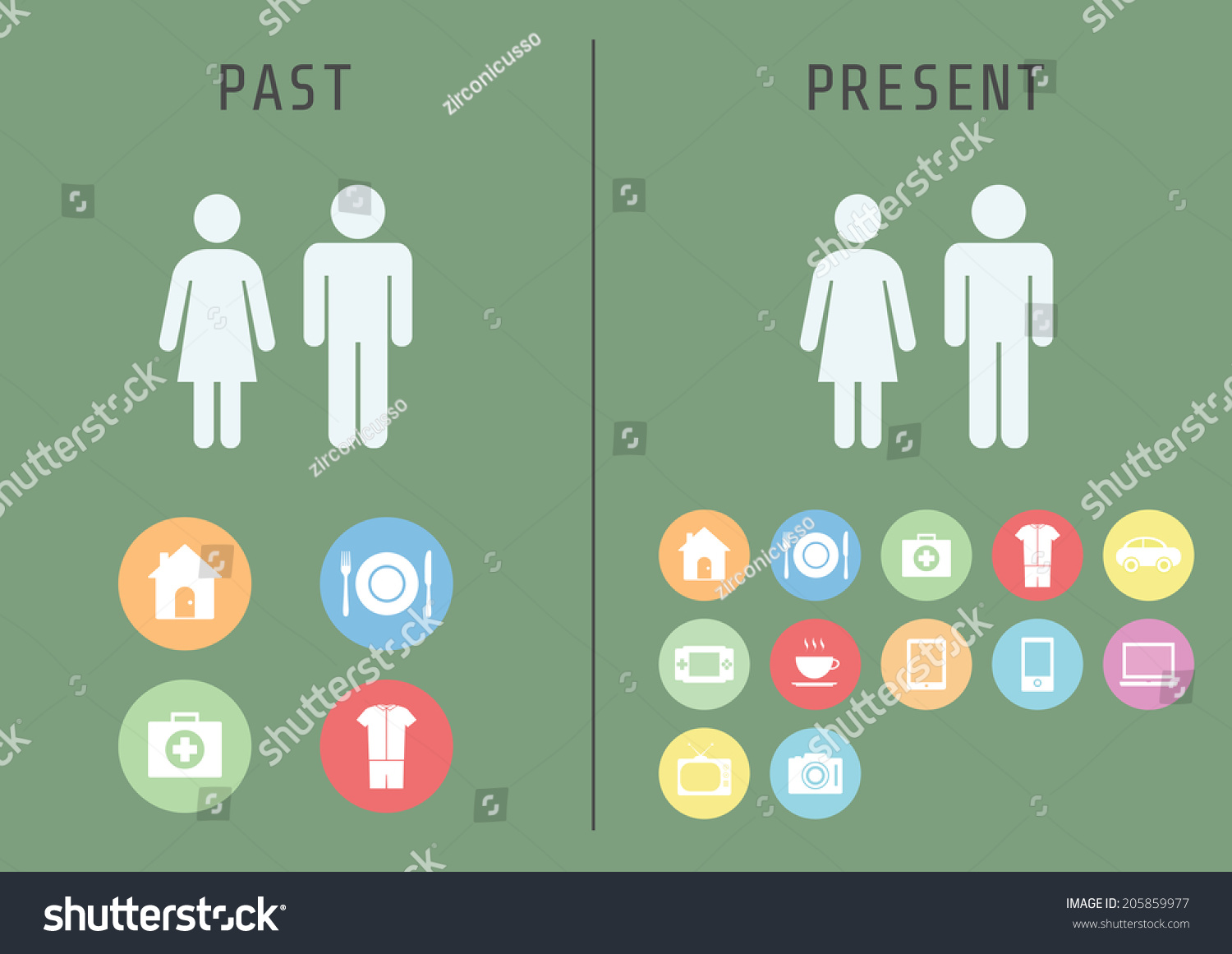 Past To Present Basic Human Needs Is Different Flat