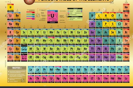 Periodic table with full names 4k pictures 4k pictures full hq the periodic table modern with full names of elements hd trufflr periodic table atomic number and names with mass new modern full pdf ima periodic table of urtaz Choice Image