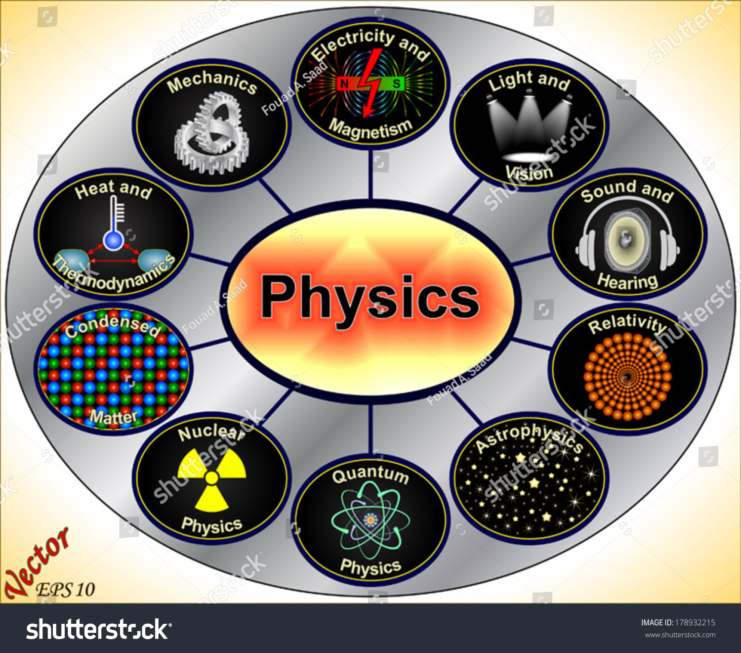Physics Stock Vector Illustration Shutterstock
