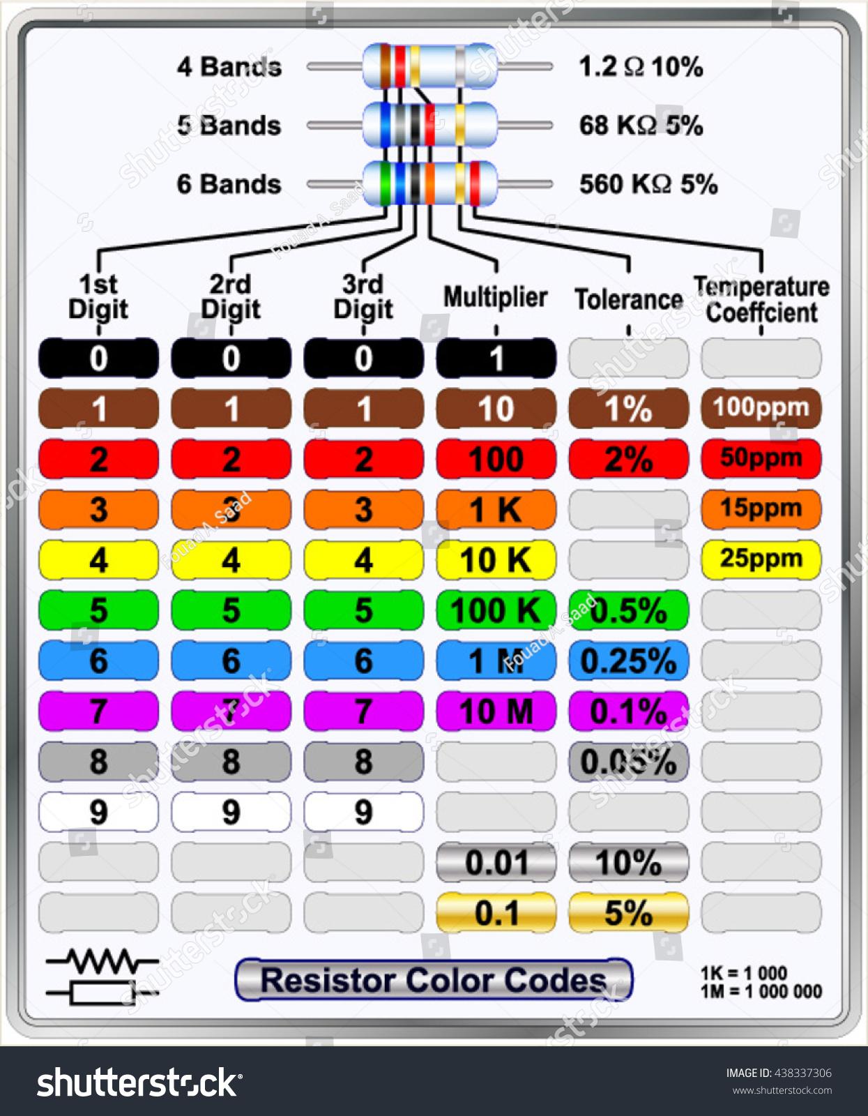 Resistor Color Codes Stock Vector