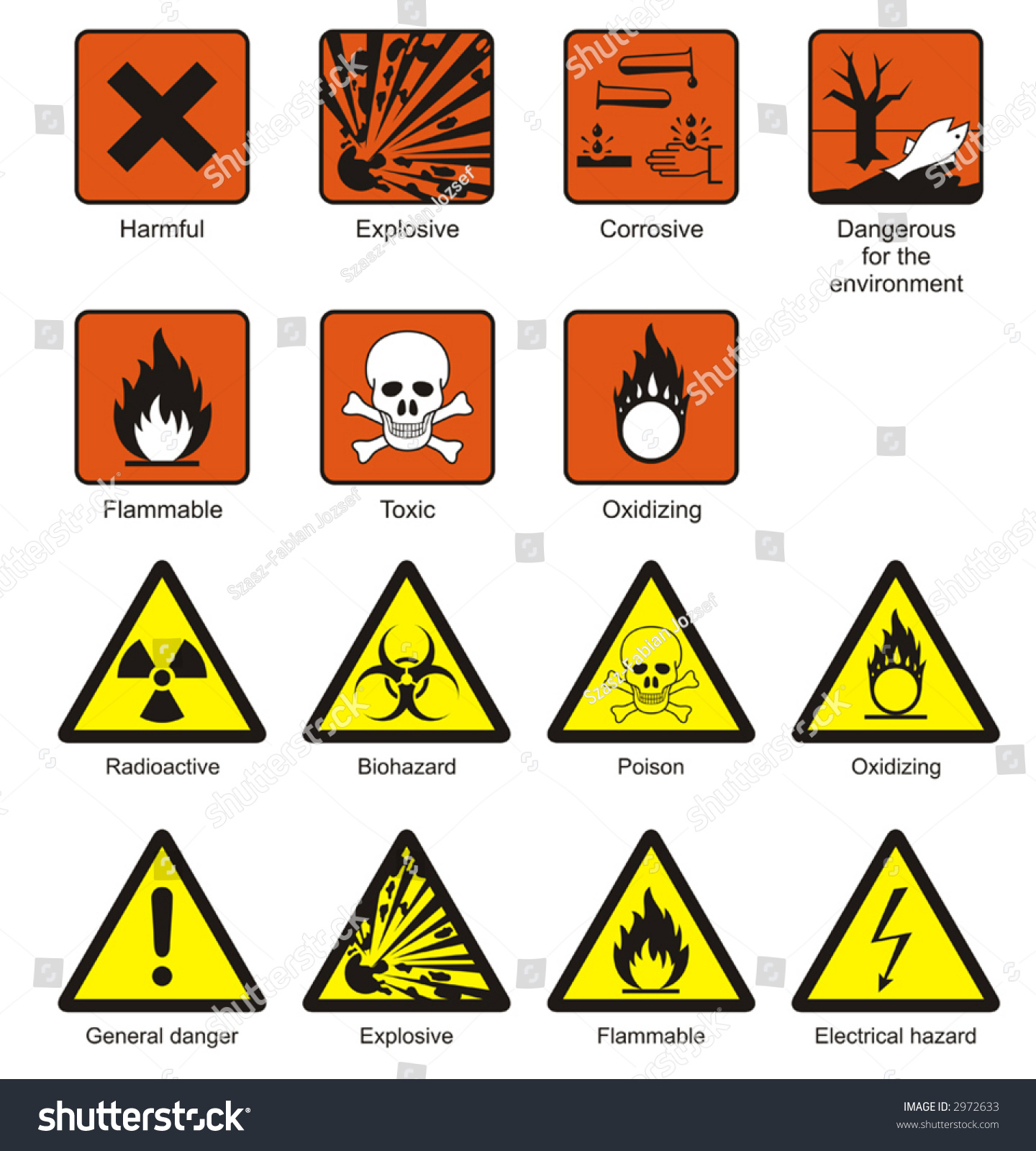 Science Laboratory Safety Chemical Hazard Signs Stock