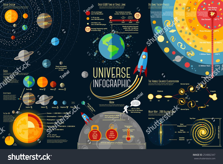 Set Universe Infographics Solar System Planets Stock
