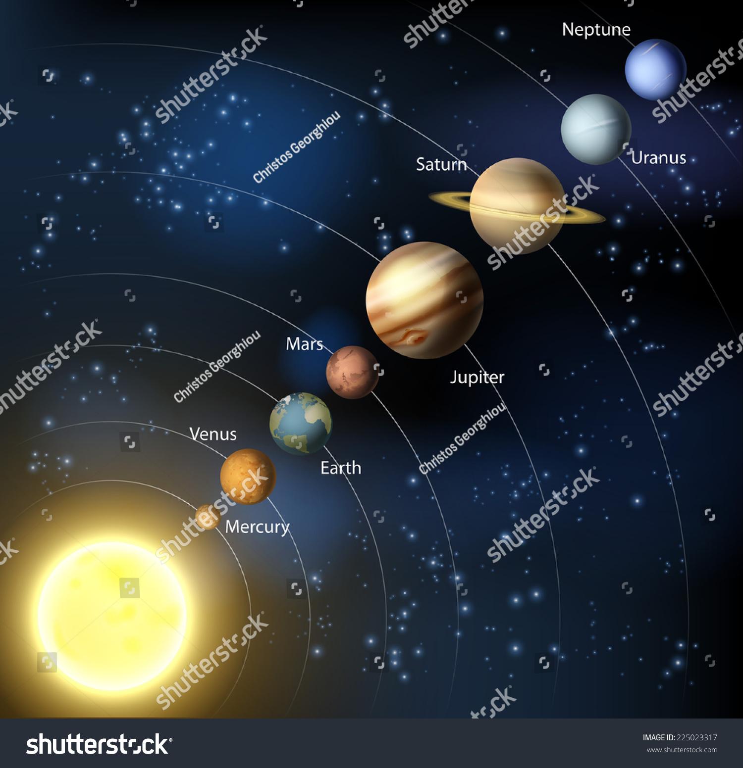Solar System Illustration Planets Orbit Around Stock