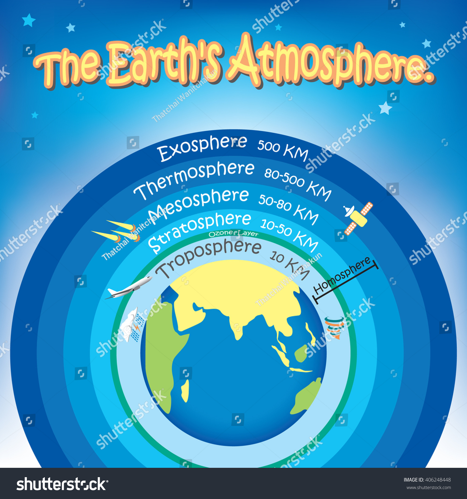 Earths Atmosphere Cartoon Style Children Stock Vector