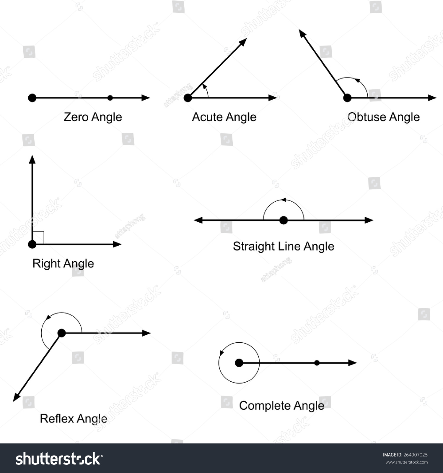 Types Of Angles Types Of Angles Types Of Angles Anchor Chart Geogebra Applet Types Of Angles