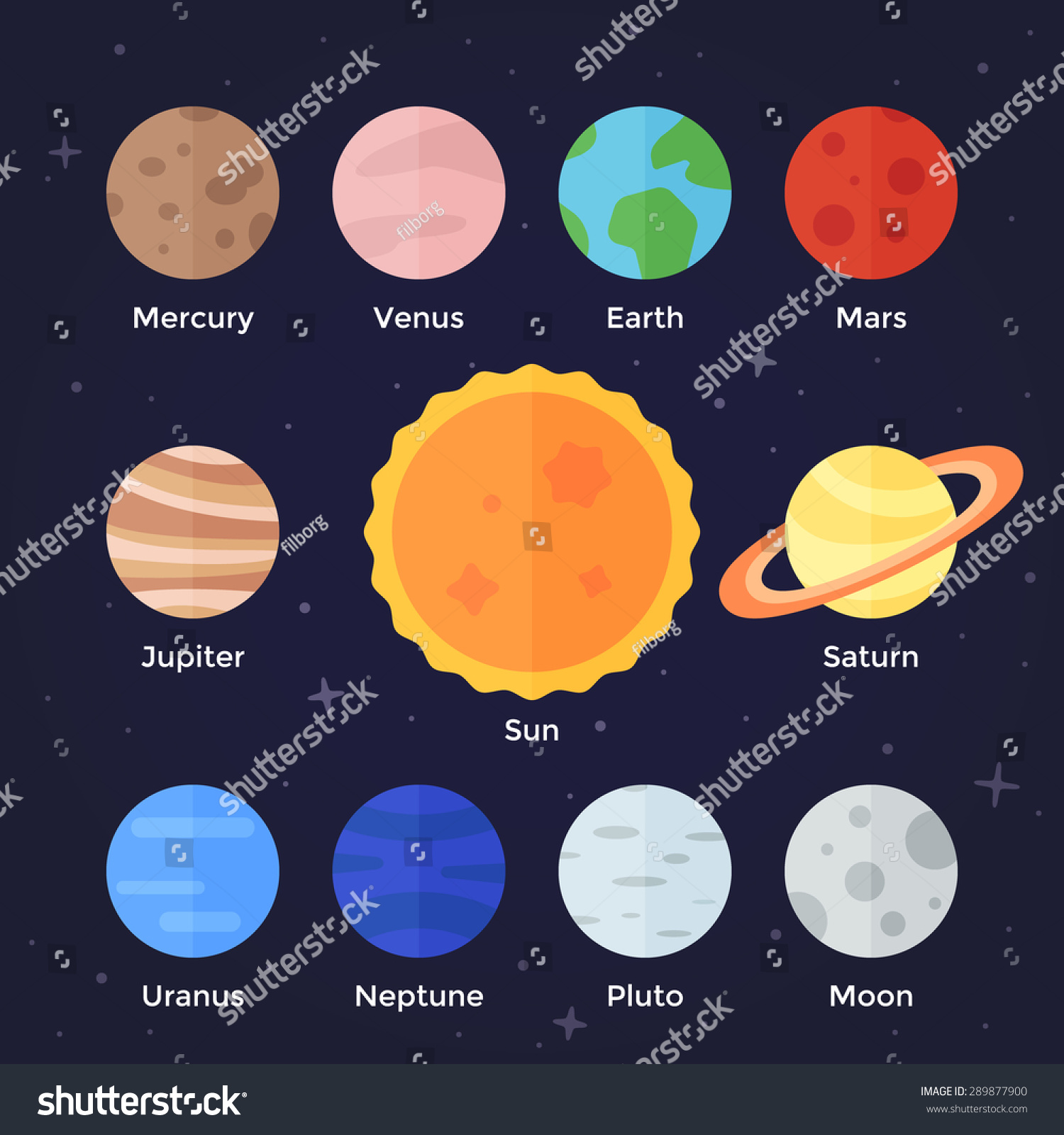 Vector Flat Icon Set Solar System Stock Vector
