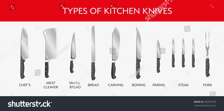 Kitchen Knife Blade Types