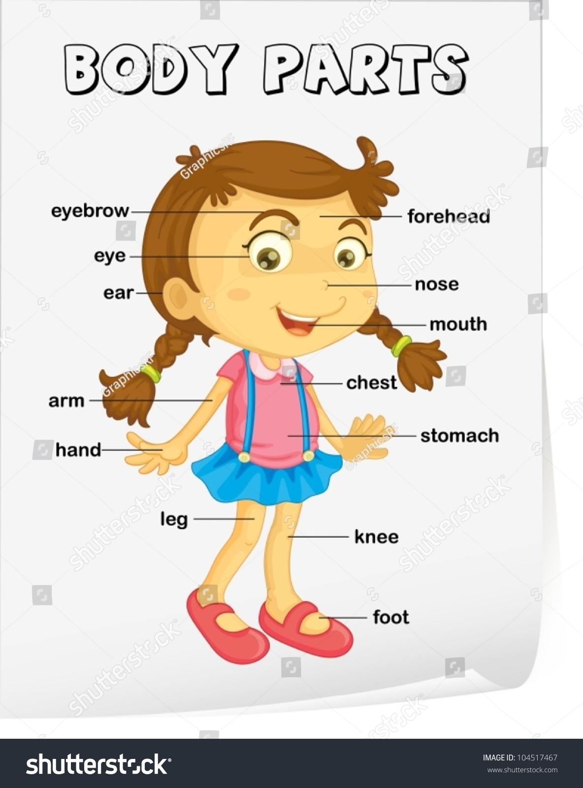 English Worksheets Parts Of The Body