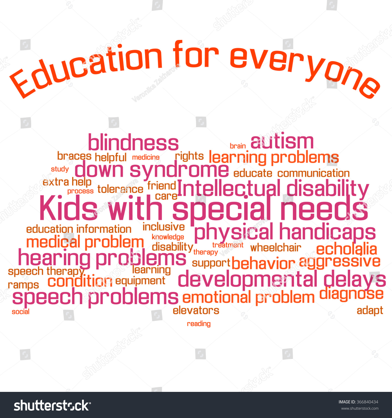 Word Cloud Collage Children With Special Needs