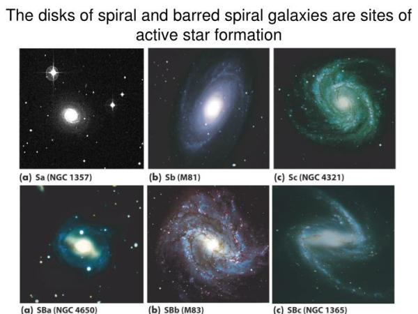 PPT Galaxies PowerPoint Presentation ID1296021