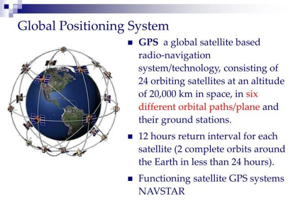 PPT - Introduction to Geographic Information System ...