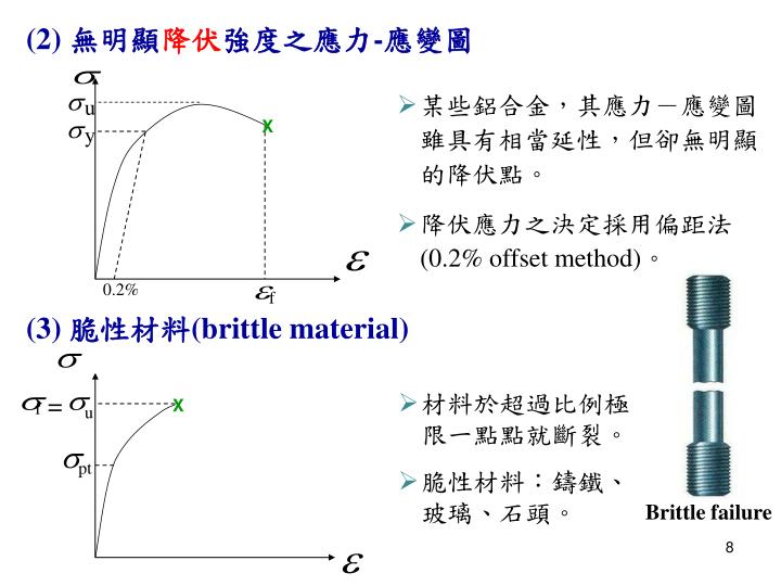 PPT - 生物材料的力學量測 PowerPoint Presentation - ID:1407432