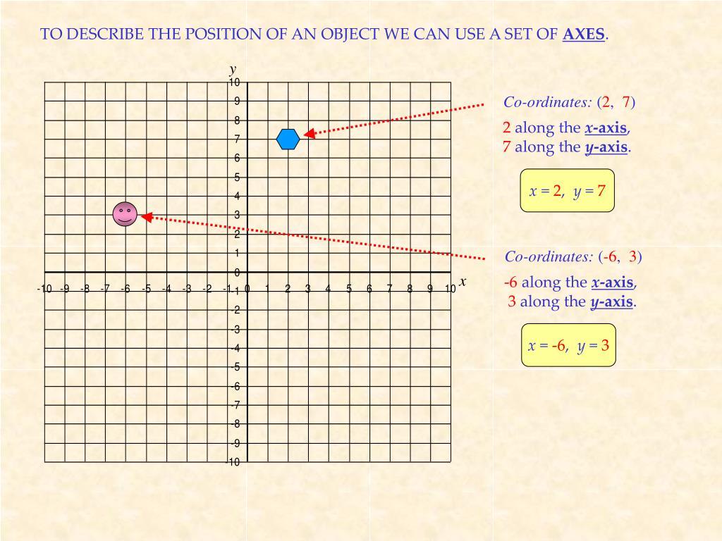 Straight Line Graphs Worksheet
