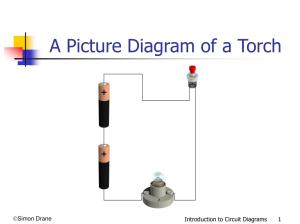 PPT  A Picture Diagram of a Torch PowerPoint Presentation