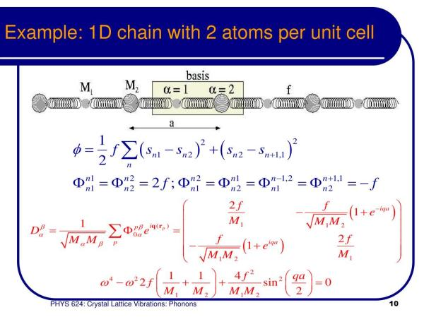 PPT - Crystal Lattice Vibrations: Phonons PowerPoint ...