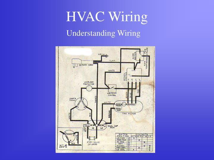 Basic Hvac Control Wiring
