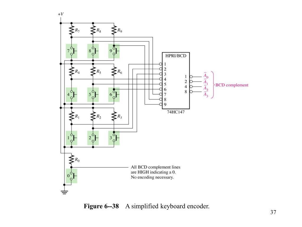 Logic Diagram For 8 To 3 Encoder