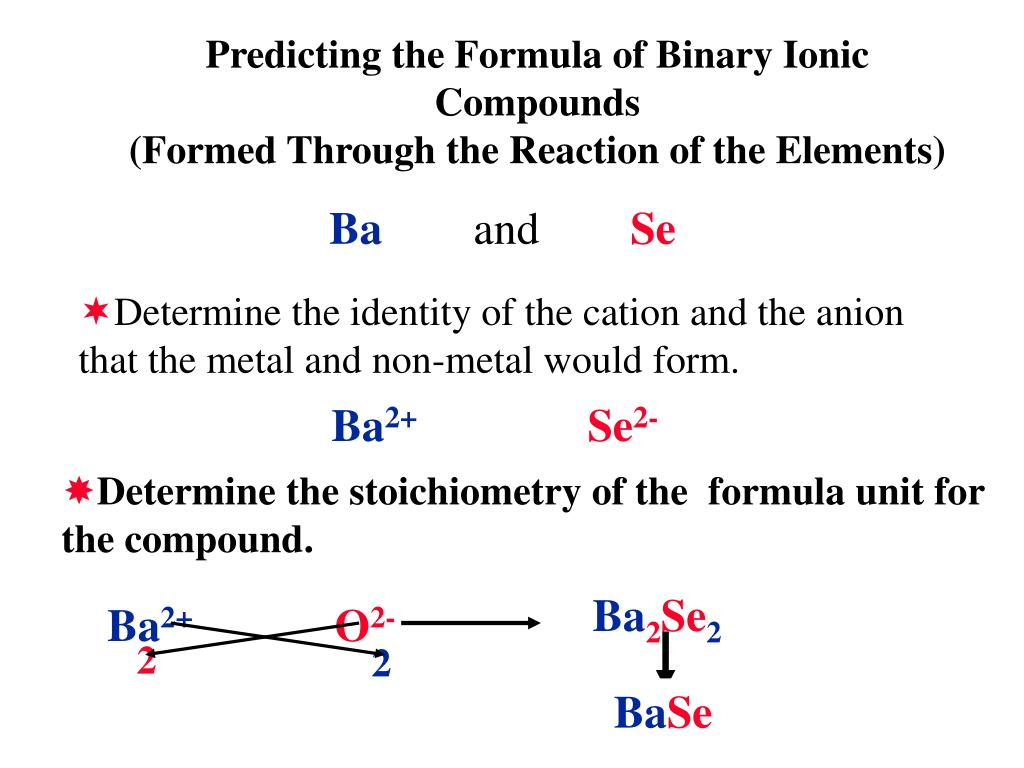 Binary Ionic Compounds Worksheet 1