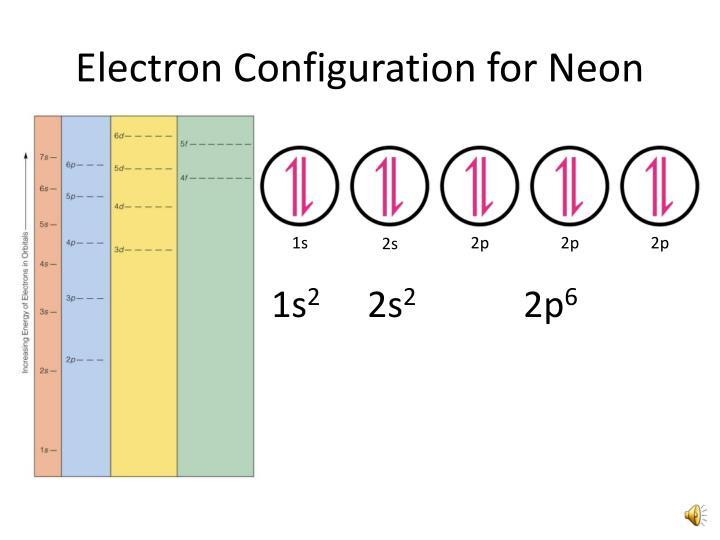 Helium Electron Configuration