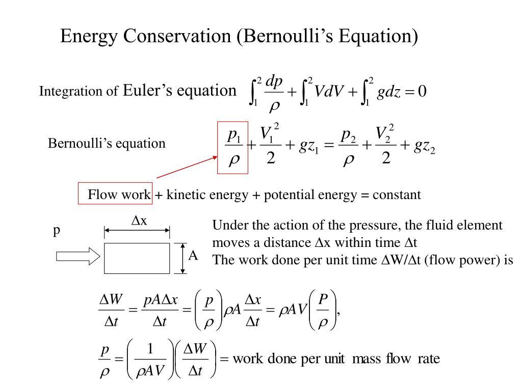 Bernoulli S Principle Worksheet
