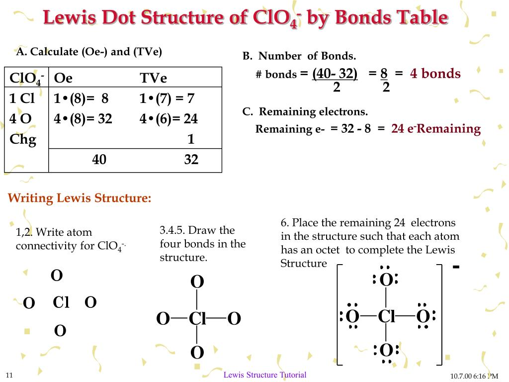 Worksheet Drawing Lewis Structures