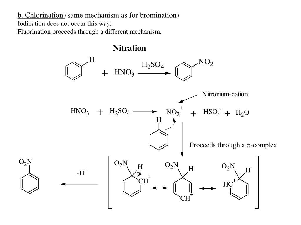 Allylic Alkenes Chlorination
