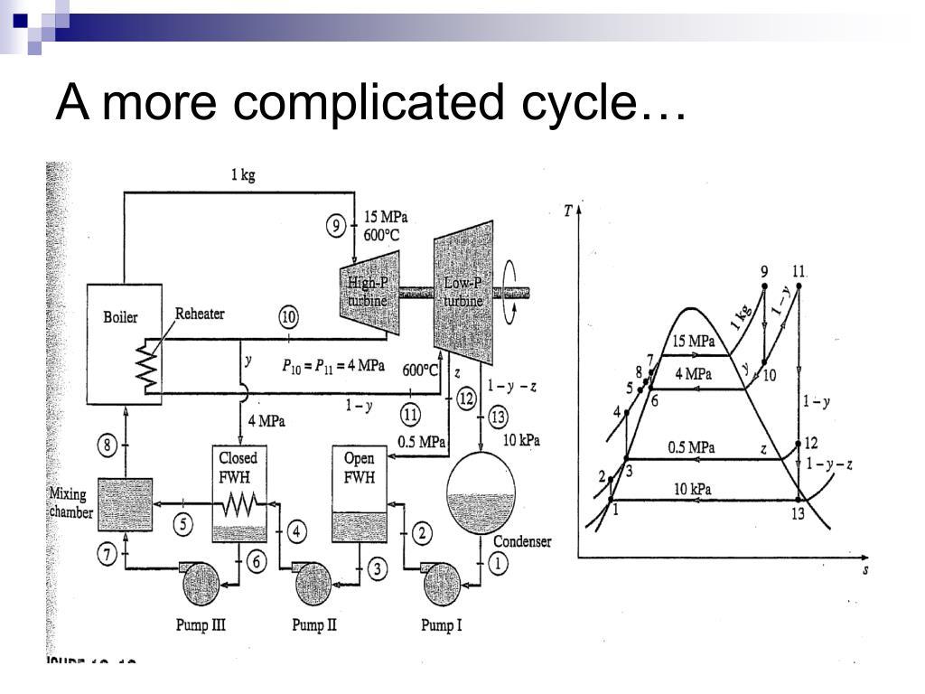 Two Boiler Rankine Cycle   Wiring Diagram Database