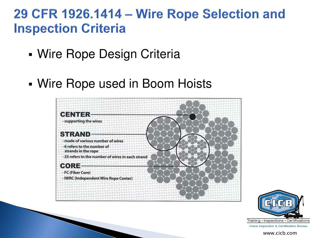 Luxury Wire Rope Deficiencies Component - Electrical Diagram Ideas ...