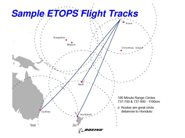 PPT - ETOPS, Extended Operations, and En Route Alternate ...
