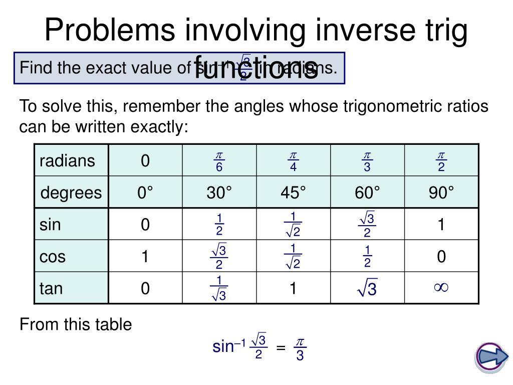 Worksheet Inverse Trig Functions Worksheet Grass Fedjp