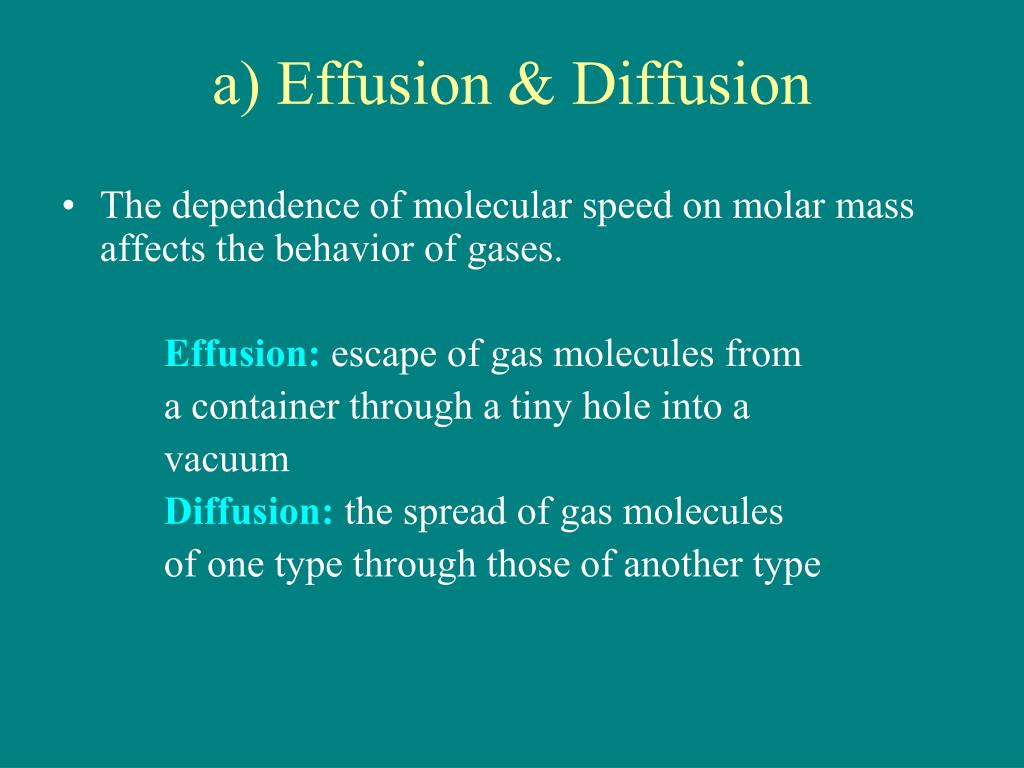 Nitrogen Gas The Molar Mass Of Nitrogen Gas