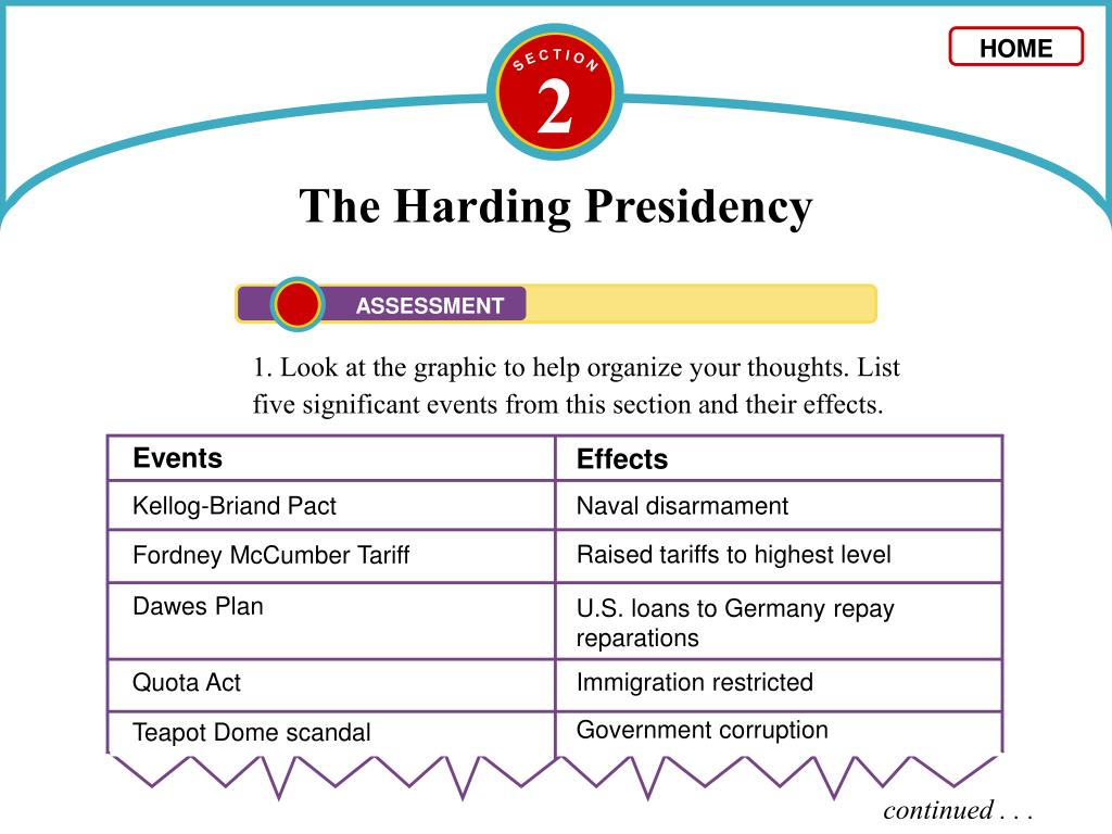30 Chapter 20 Section 2 The Harding Presidency Worksheet