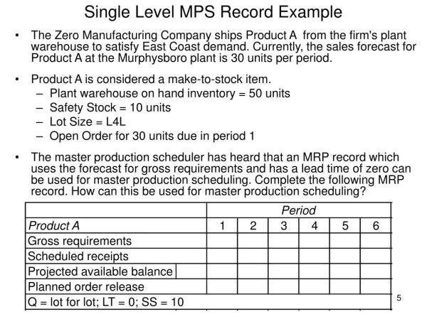 PPT - Master Production Scheduling (MPS) – Basic ...