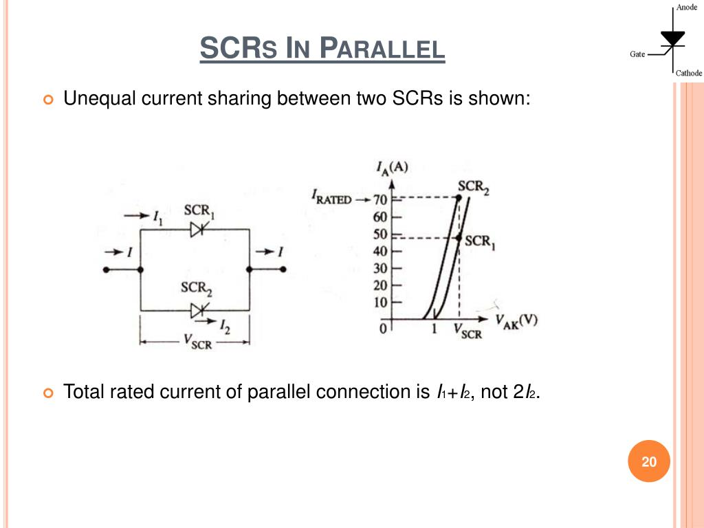 Thyristor Devices Silicon Controlled Rectifiers (SCR